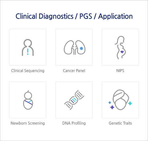 Macrogen clinical PGS application