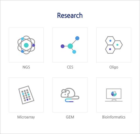 Macrogen-research2